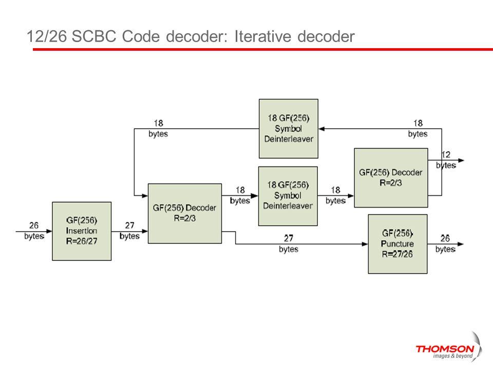 12/26 SCBC Code decoder: Iterative decoder