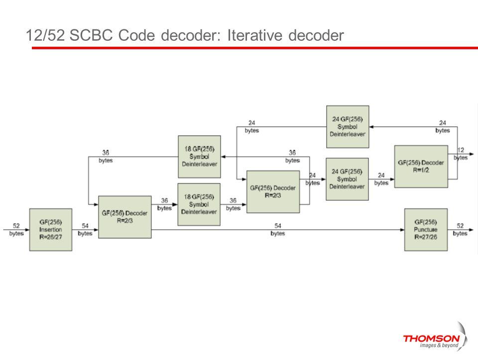 12/52 SCBC Code decoder: Iterative decoder