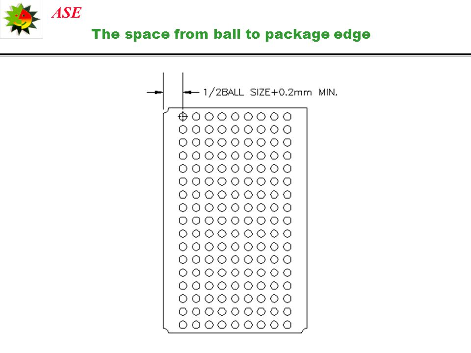 The space from ball to package edge
