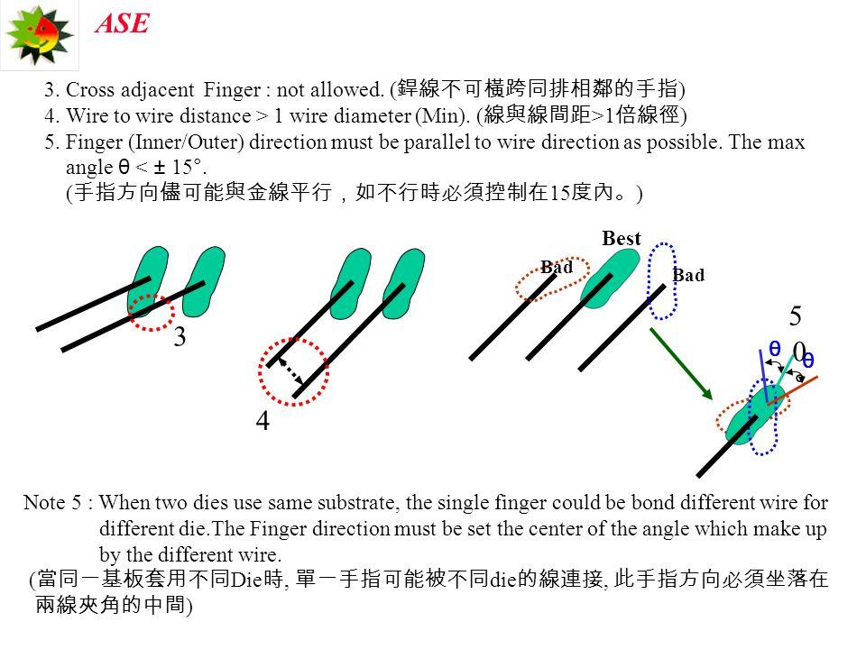 5 3 0° 4 3. Cross adjacent Finger : not allowed. (銲線不可橫跨同排相鄰的手指)
