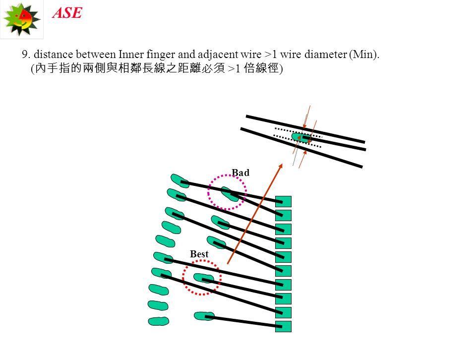 (內手指的兩側與相鄰長線之距離必須 >1 倍線徑)