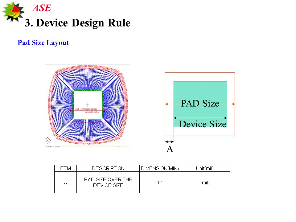 3. Device Design Rule Pad Size Layout PAD Size Device Size A