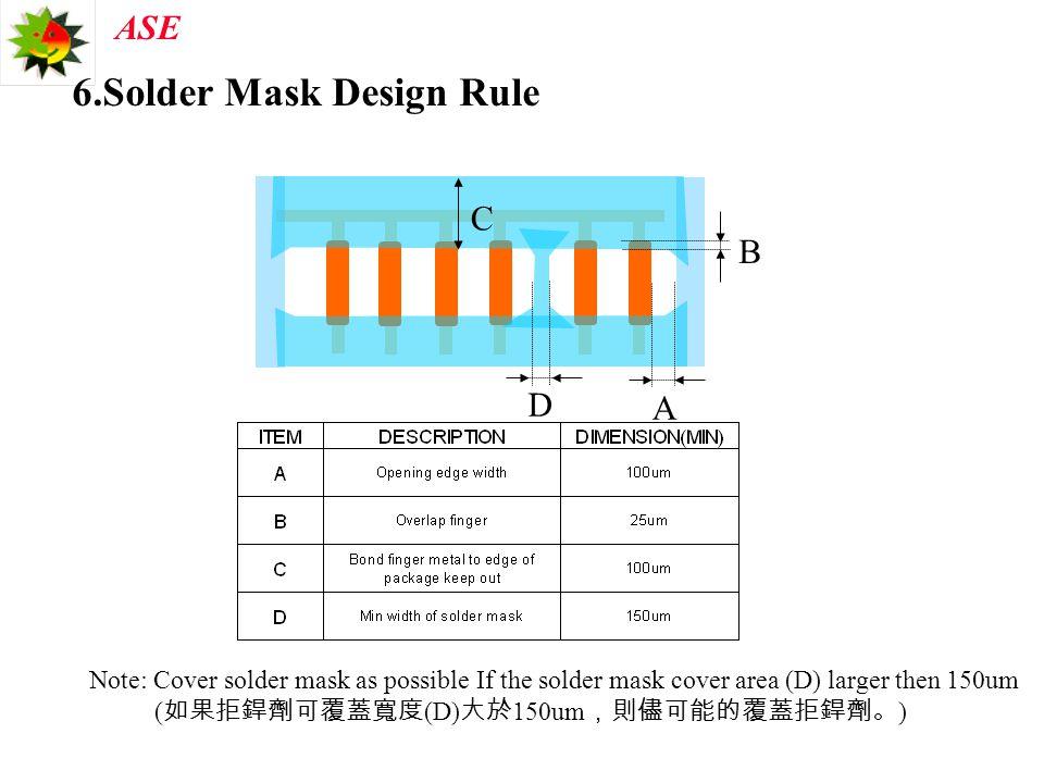 6.Solder Mask Design Rule