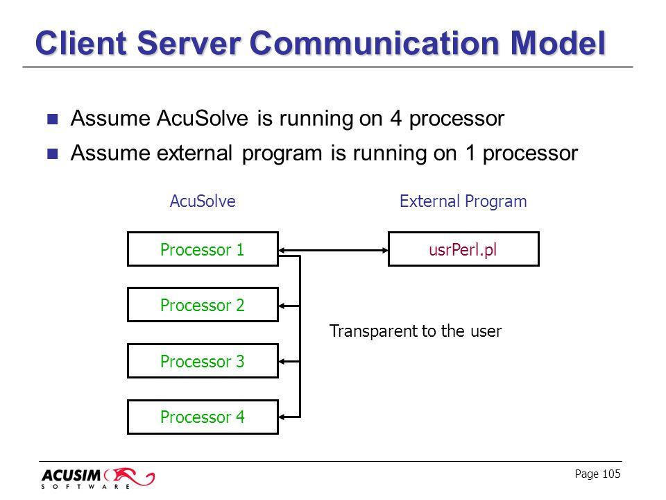 Client Server Communication Model