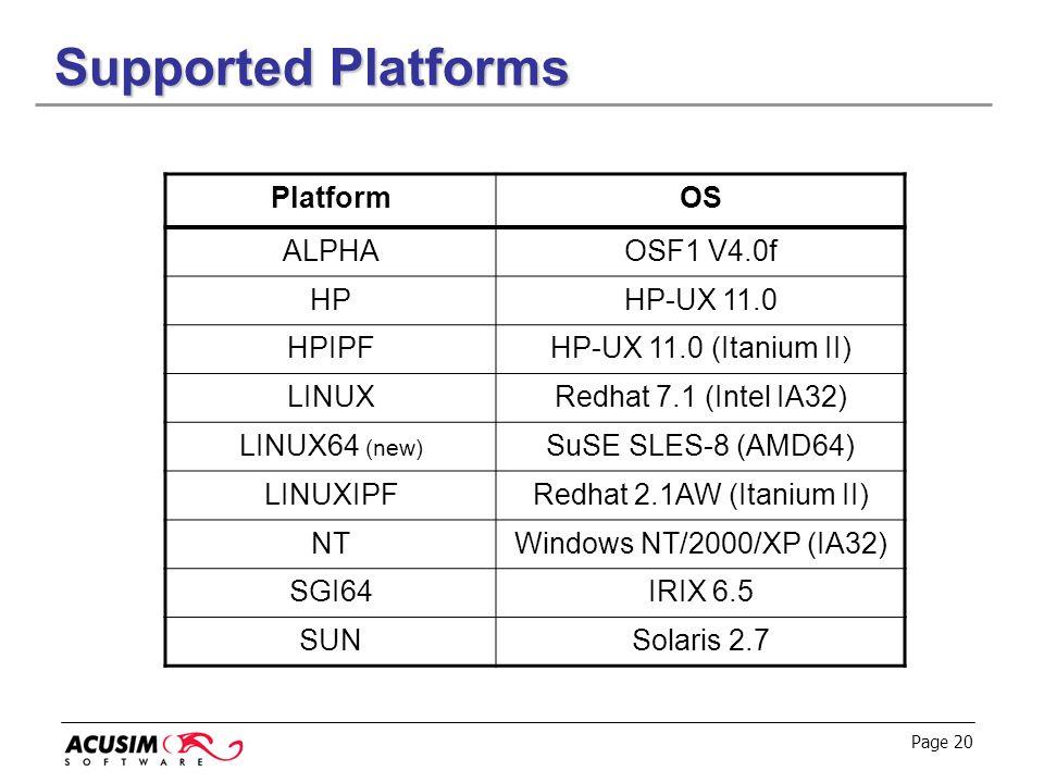 Supported Platforms Platform OS ALPHA OSF1 V4.0f HP HP-UX 11.0 HPIPF