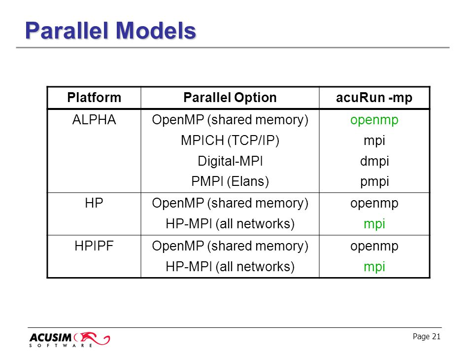 OpenMP (shared memory)
