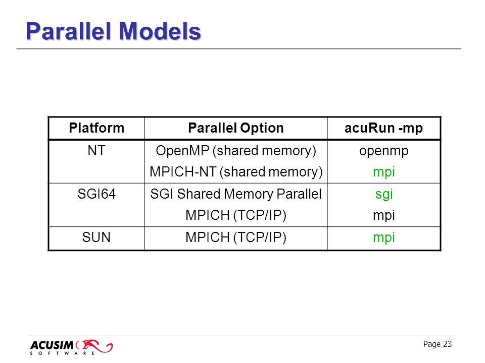 Parallel Models Platform Parallel Option acuRun -mp NT