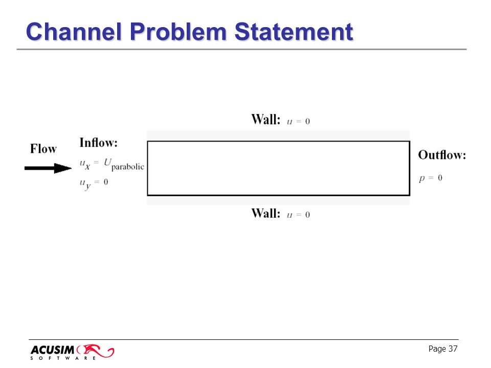 Channel Problem Statement