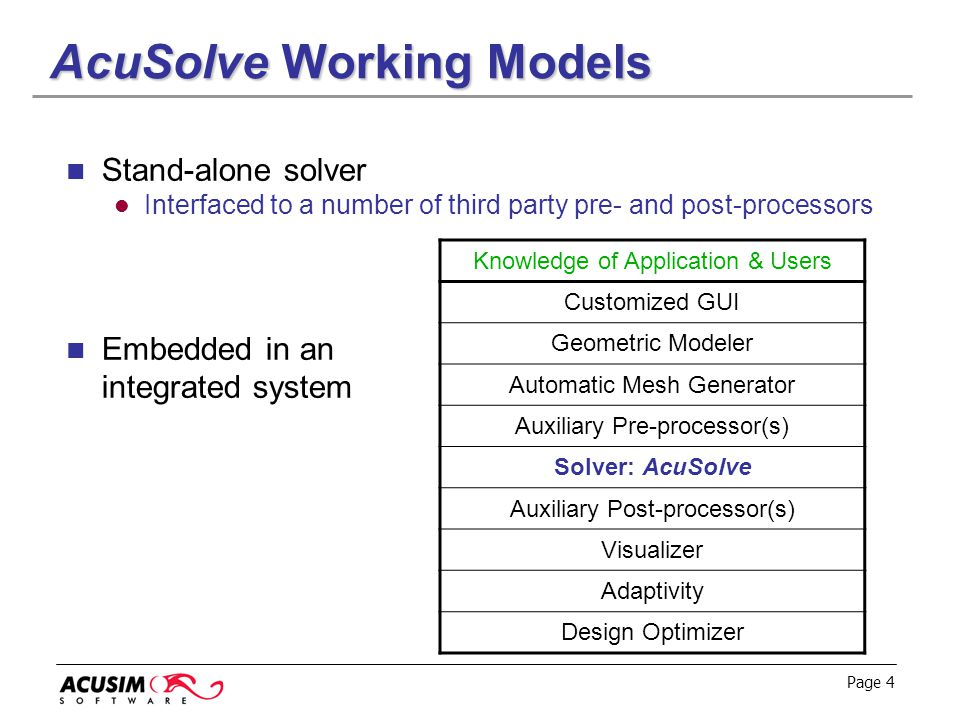 AcuSolve Working Models