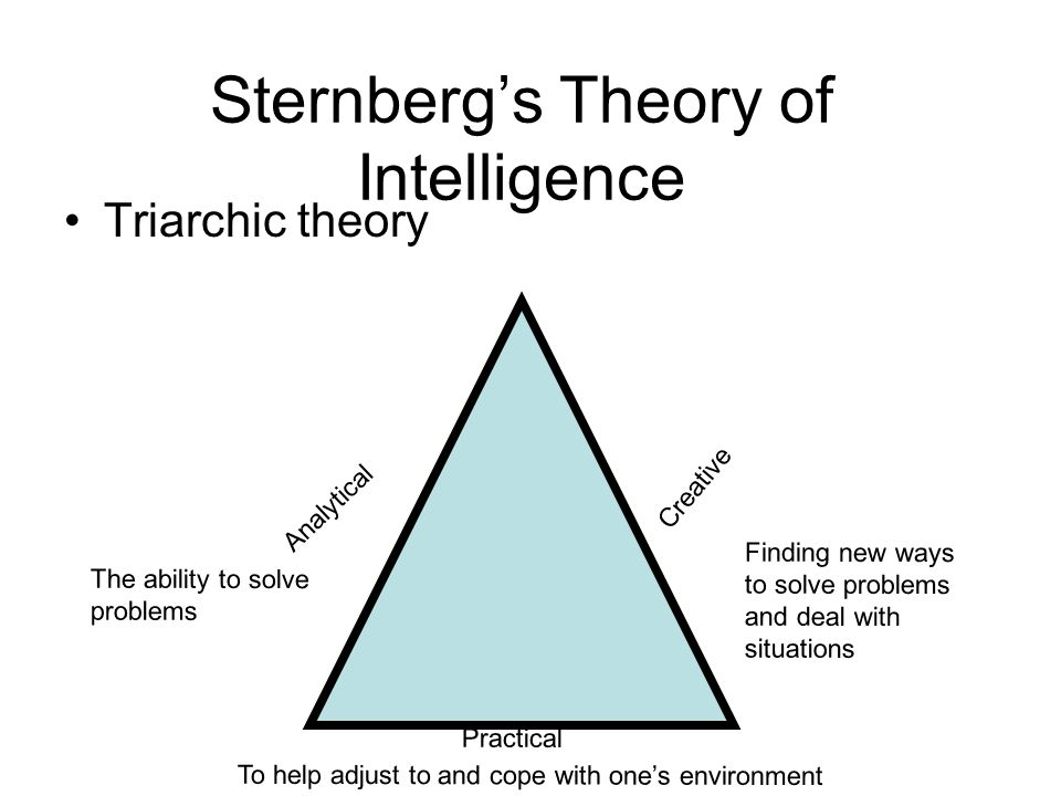 Sternberg's Theory of Intelligence