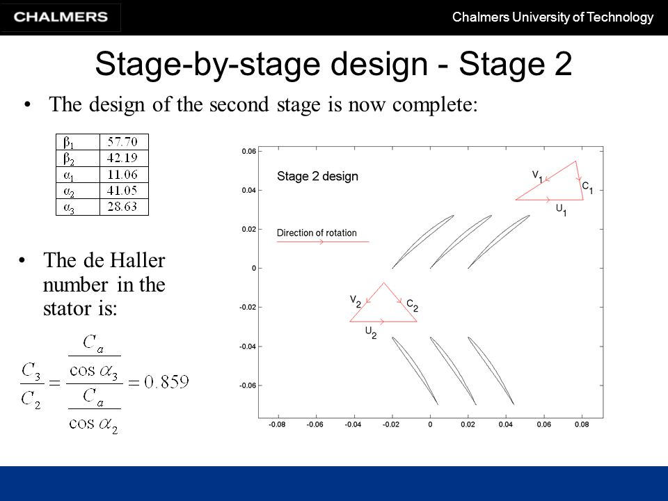 Stage-by-stage design - Stage 2