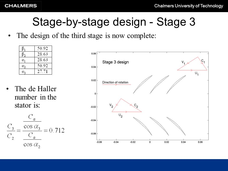 Stage-by-stage design - Stage 3