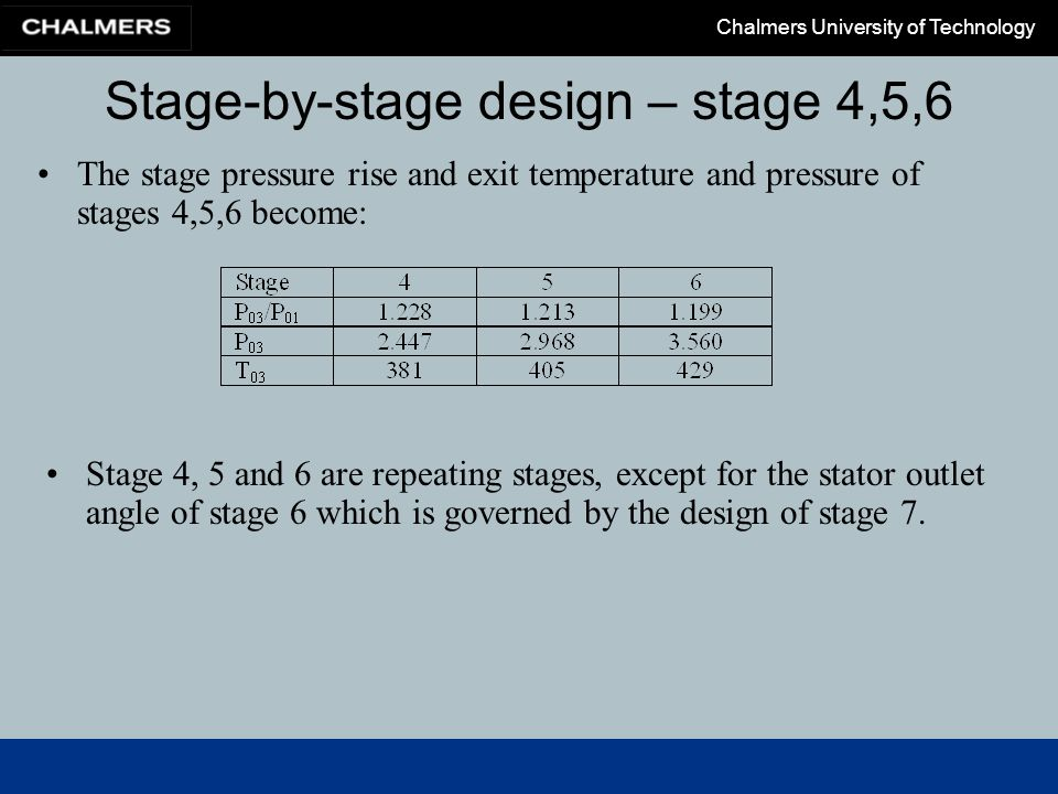 Stage-by-stage design – stage 4,5,6