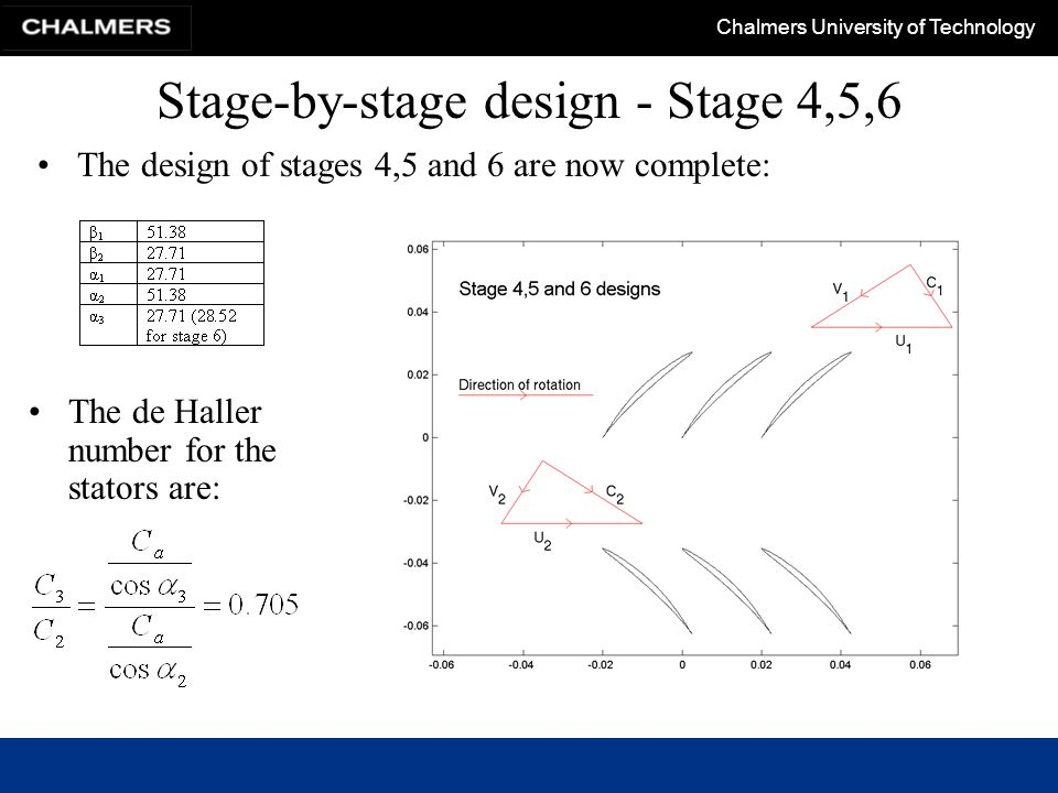 Stage-by-stage design - Stage 4,5,6