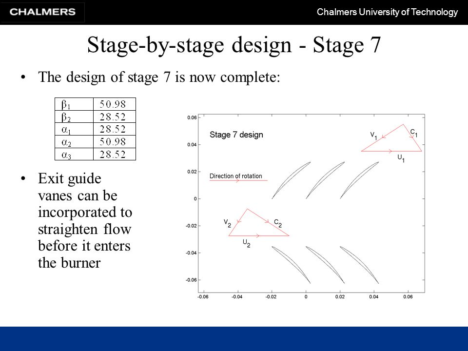 Stage-by-stage design - Stage 7