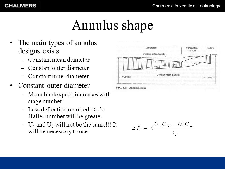 Annulus shape The main types of annulus designs exists