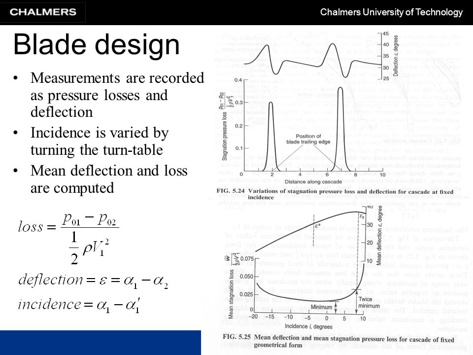 Blade design Measurements are recorded as pressure losses and deflection. Incidence is varied by turning the turn-table.