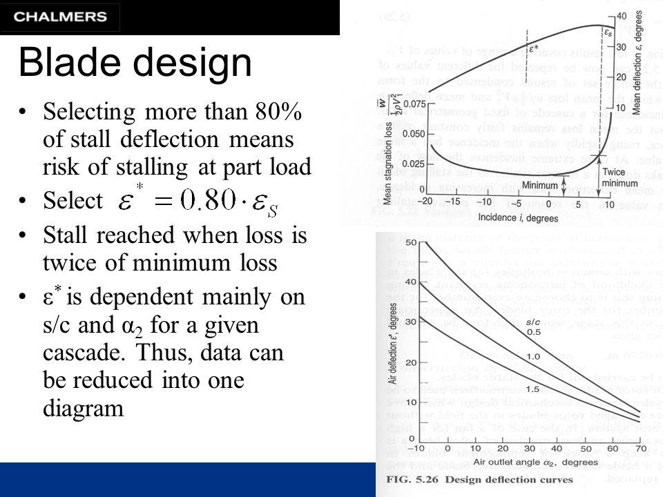 Blade design Selecting more than 80% of stall deflection means risk of stalling at part load. Select.