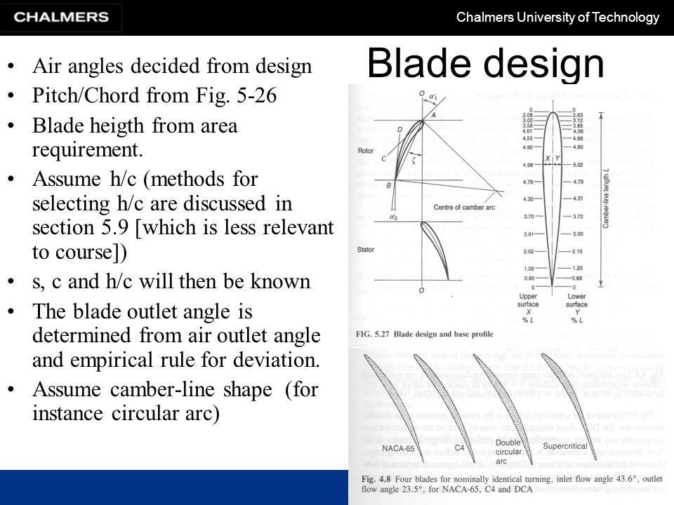 Blade design Air angles decided from design Pitch/Chord from Fig. 5-26