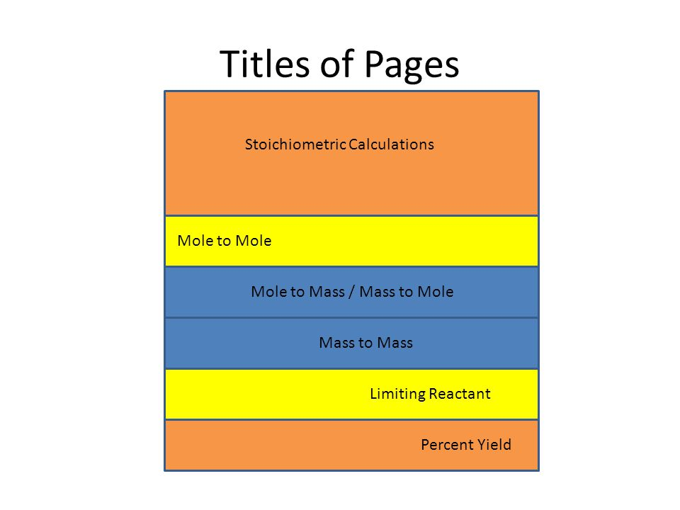 Titles of Pages Stoichiometric Calculations Mole to Mole