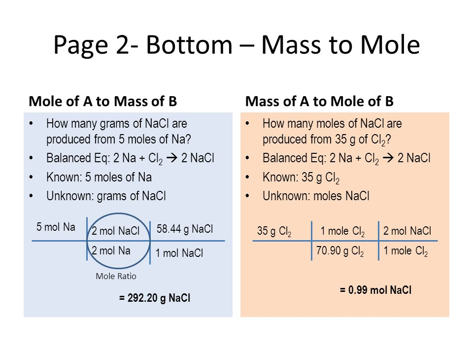 Page 2- Bottom – Mass to Mole