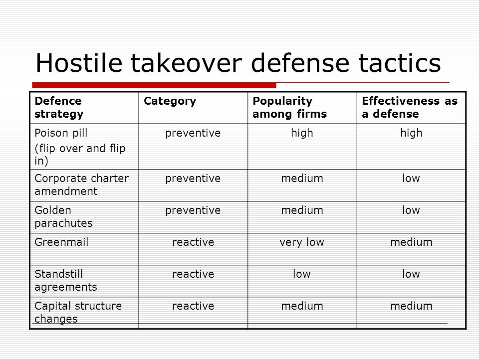 hostile takeover defenses Corporate takeover defense: a shareholder's perspective  this payout strategy is a prime example of how shareholders can lose out even while avoiding a hostile takeover the practice was .