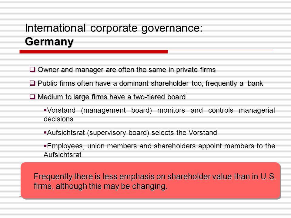 International corporate governance: Germany