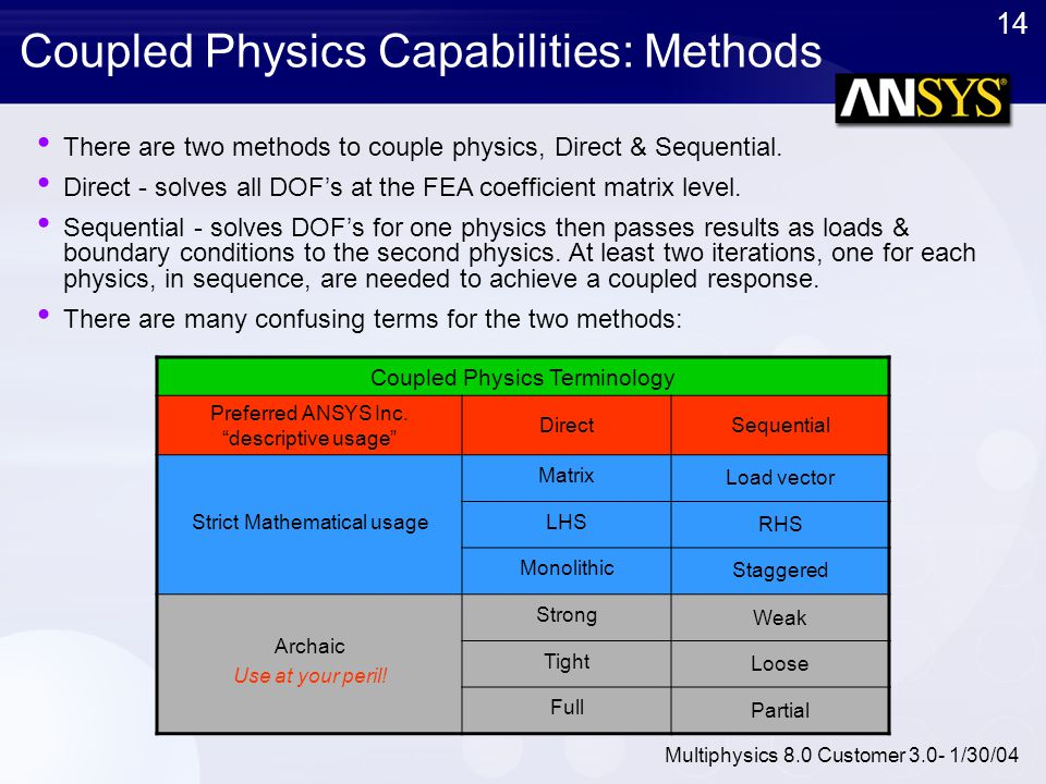 Coupled Physics Capabilities: Methods