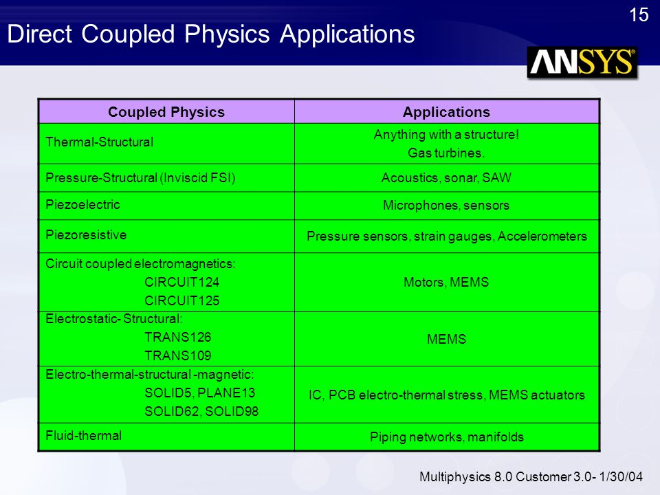 Direct Coupled Physics Applications