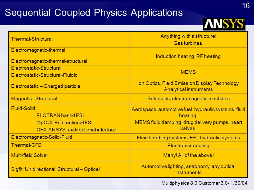 Sequential Coupled Physics Applications