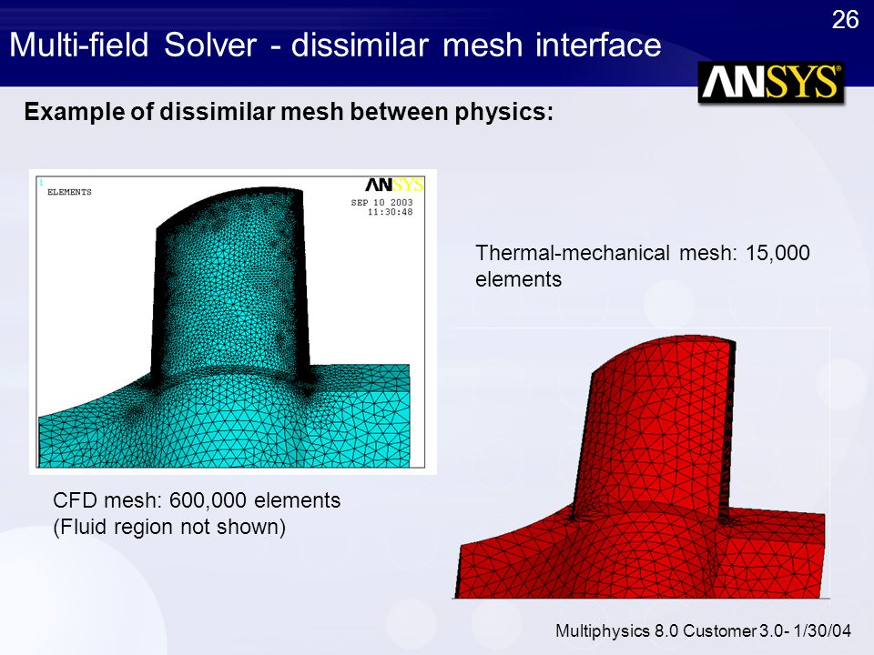 Multi-field Solver - dissimilar mesh interface