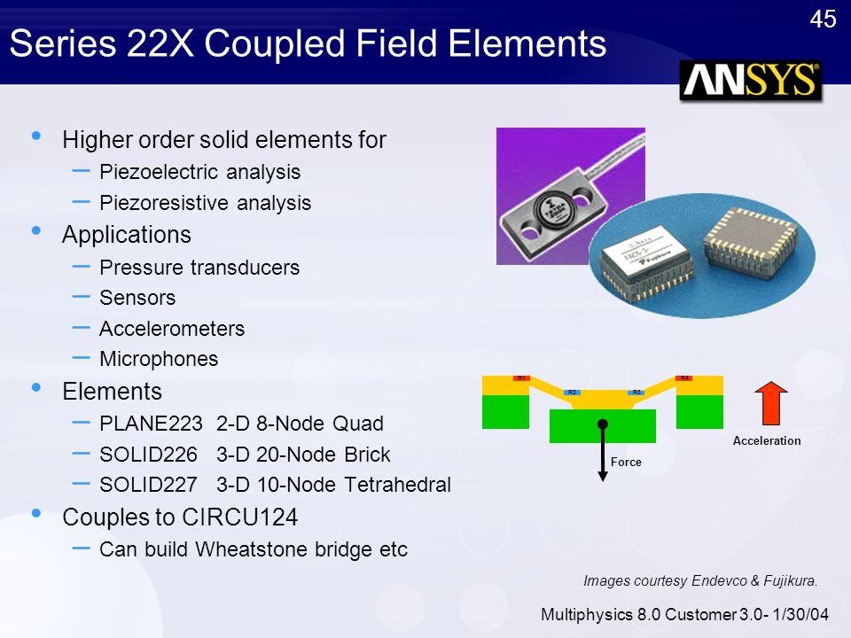 Series 22X Coupled Field Elements