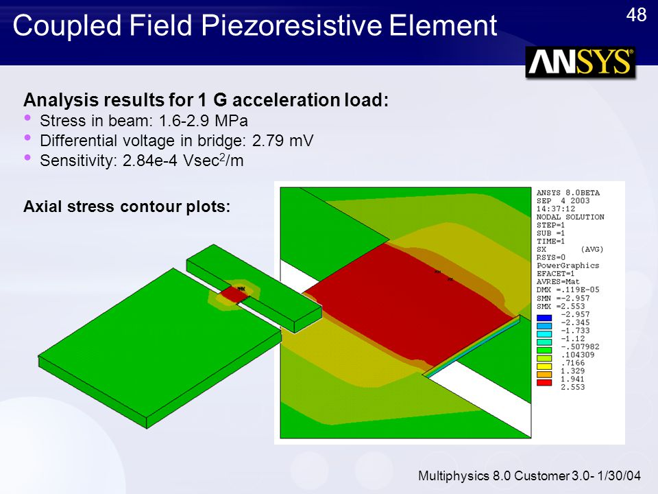 Coupled Field Piezoresistive Element