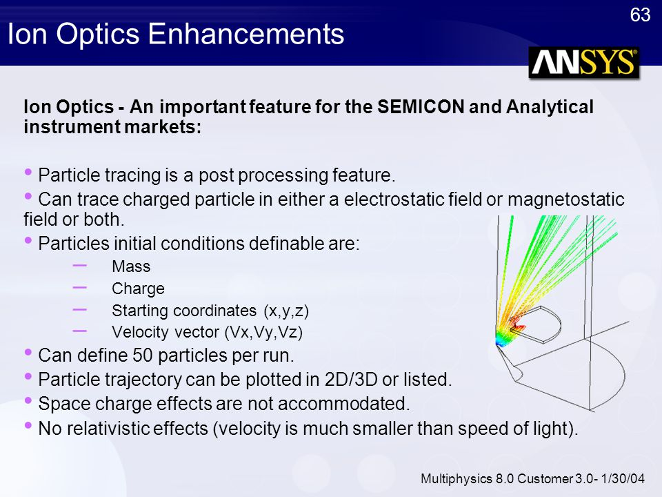 Ion Optics Enhancements