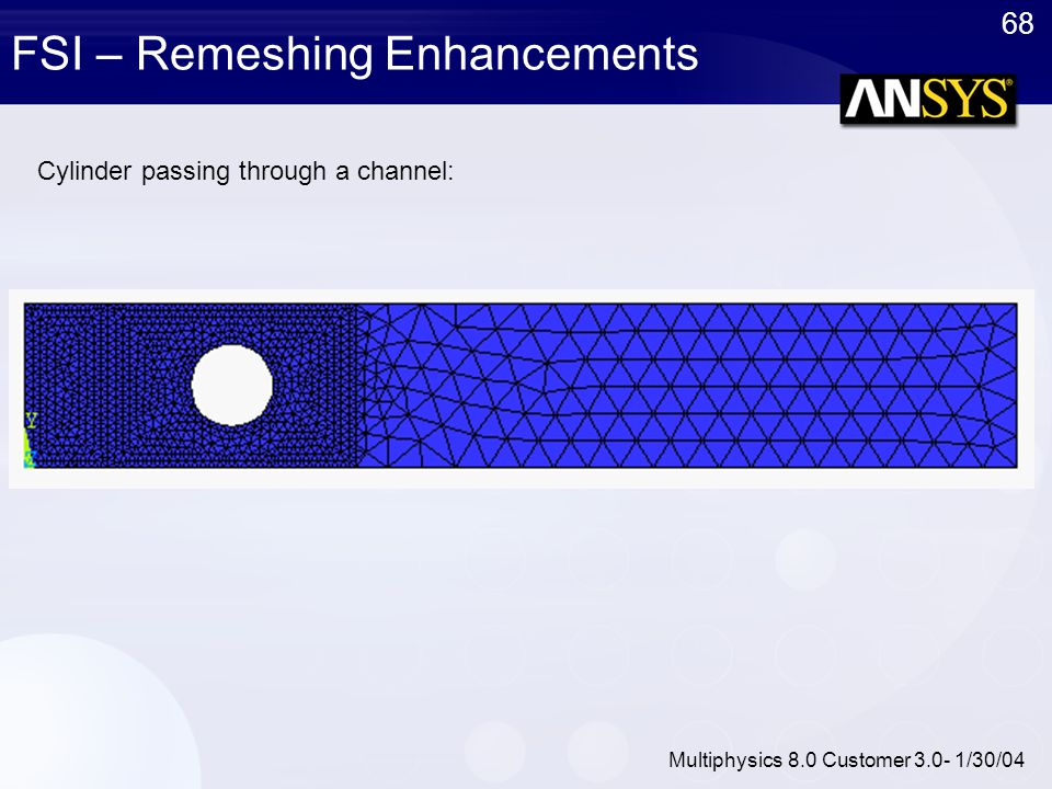 FSI – Remeshing Enhancements