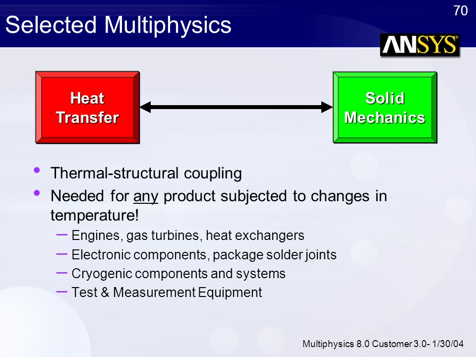 Selected Multiphysics