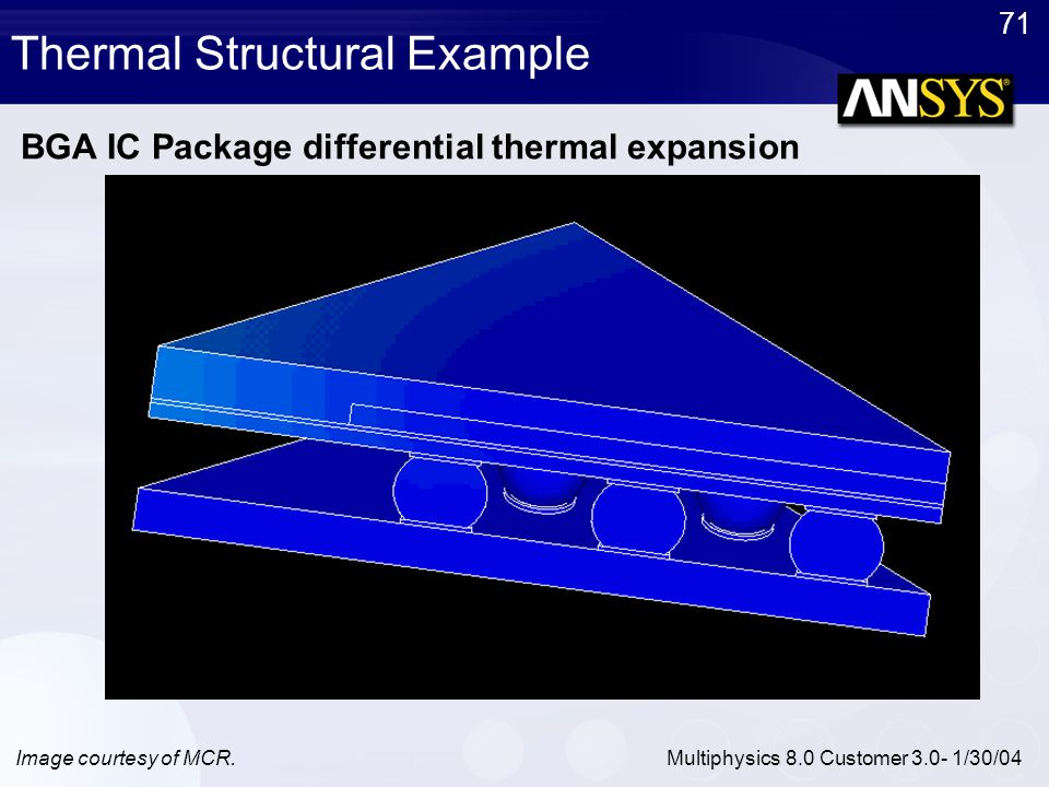 Thermal Structural Example