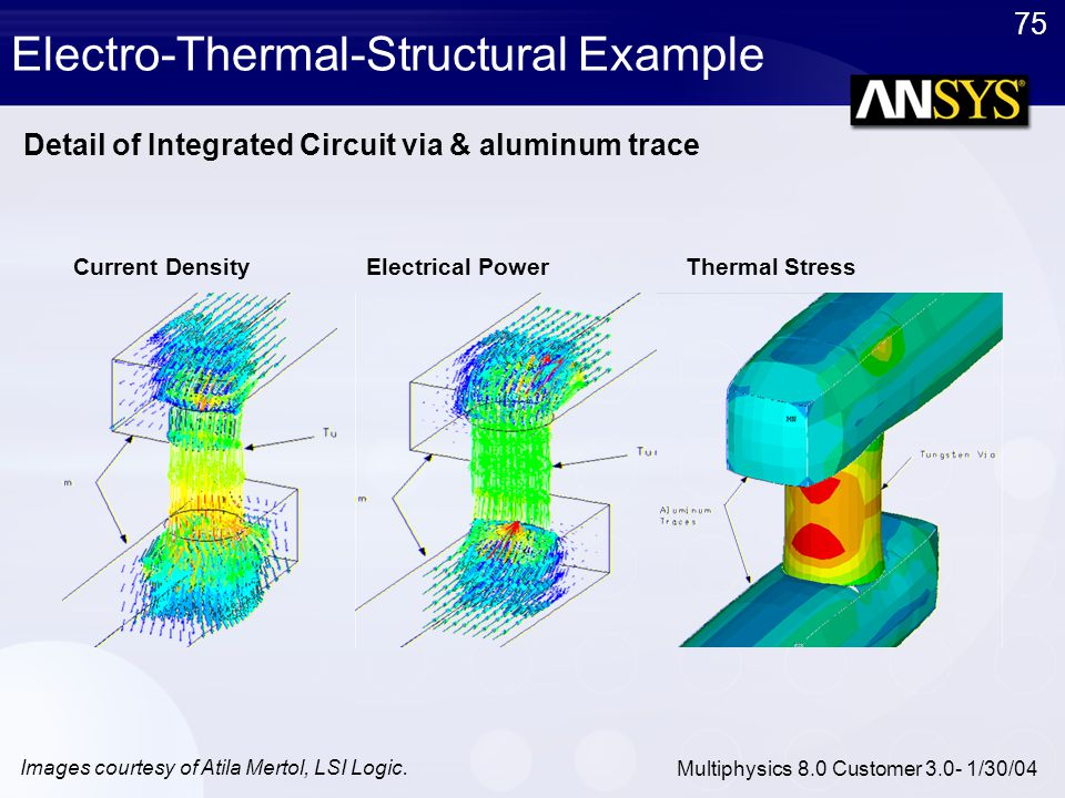 Electro-Thermal-Structural Example