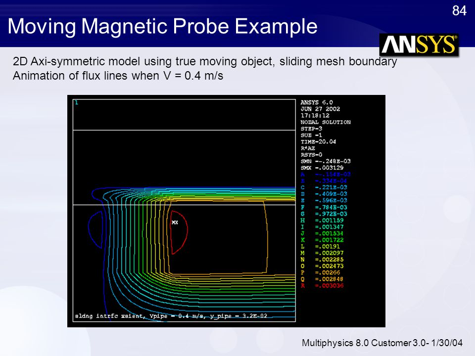 Moving Magnetic Probe Example