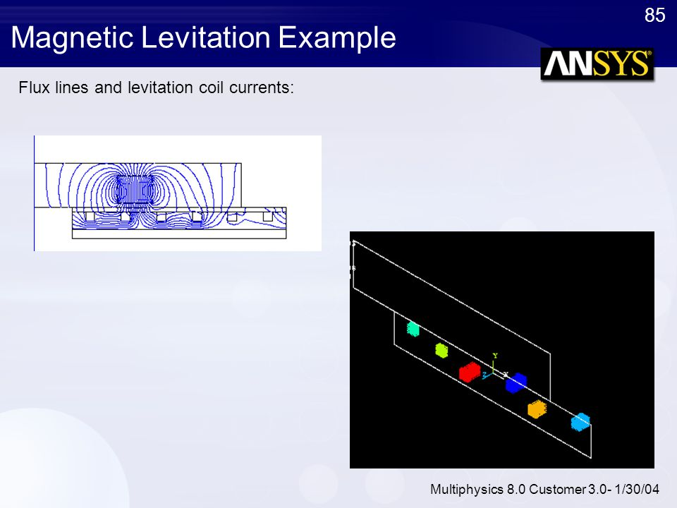 Magnetic Levitation Example