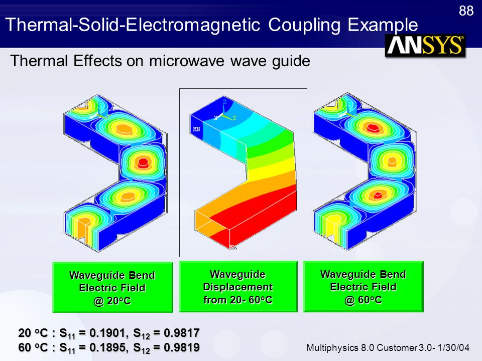 Thermal-Solid-Electromagnetic Coupling Example