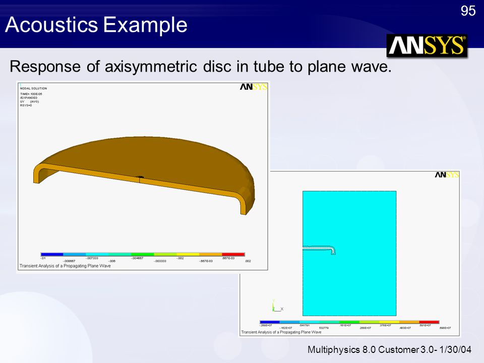 Response of axisymmetric disc in tube to plane wave.