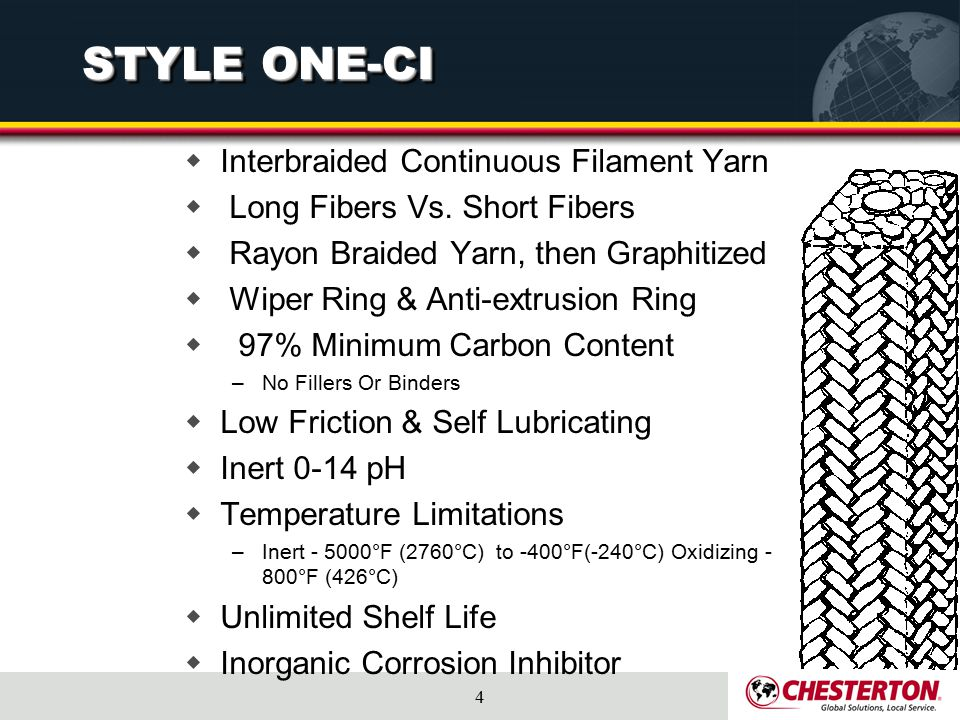 STYLE ONE-CI Interbraided Continuous Filament Yarn