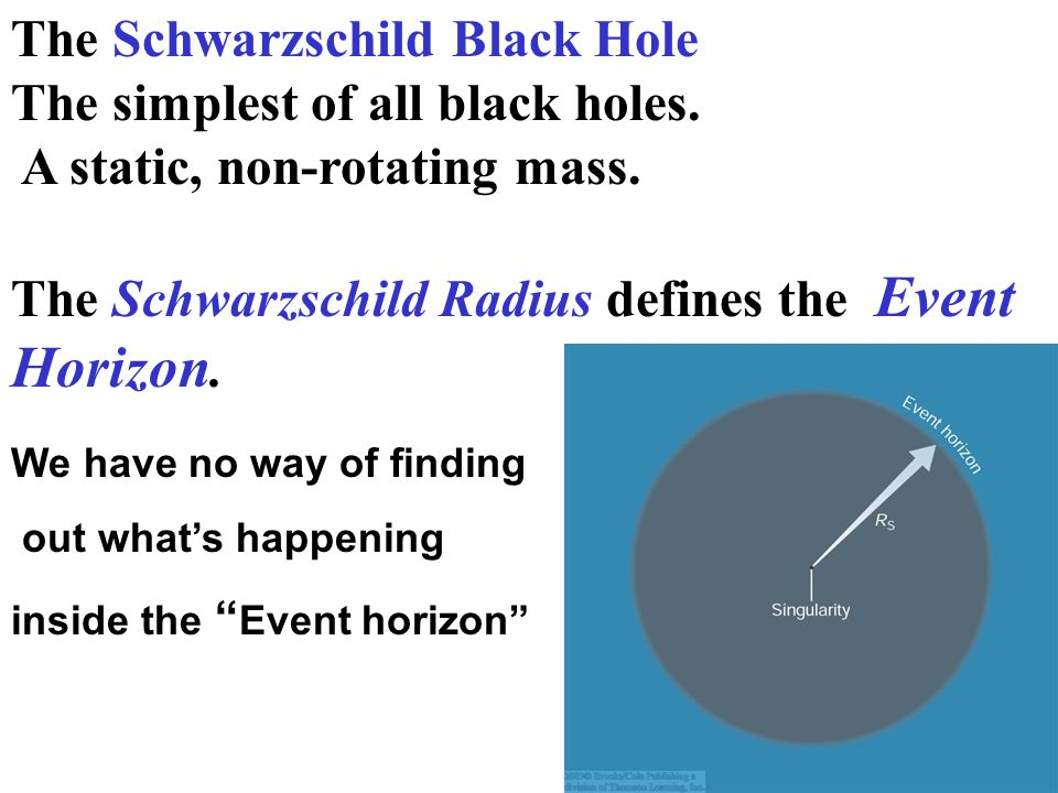 The Schwarzschild Black Hole The simplest of all black holes.