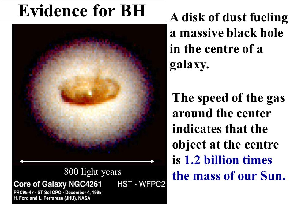 Evidence for BH A disk of dust fueling a massive black hole in the centre of a galaxy.