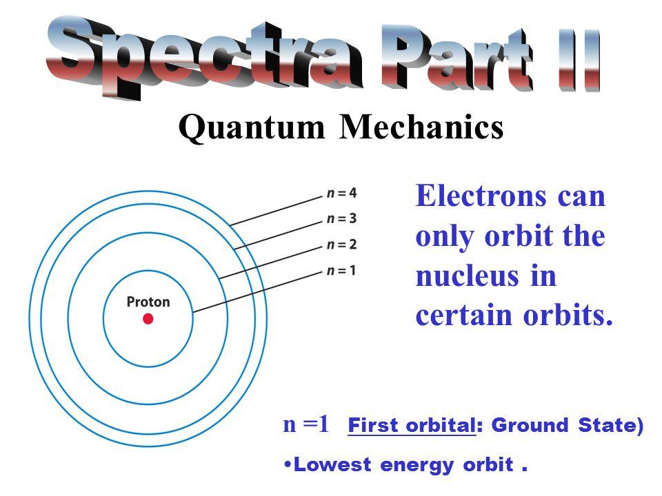 Quantum Mechanics Spectra Part II