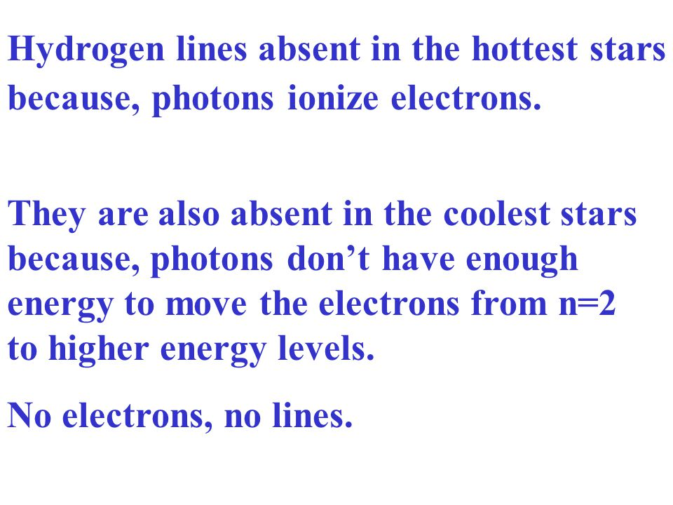 Hydrogen lines absent in the hottest stars because, photons ionize electrons.