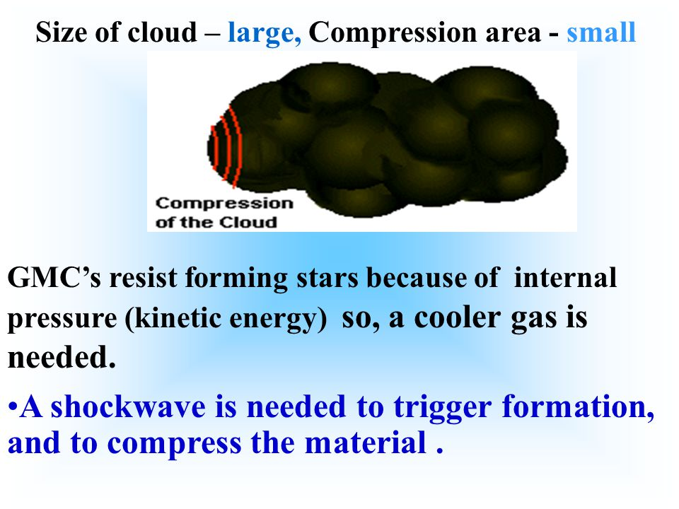 Size of cloud – large, Compression area - small