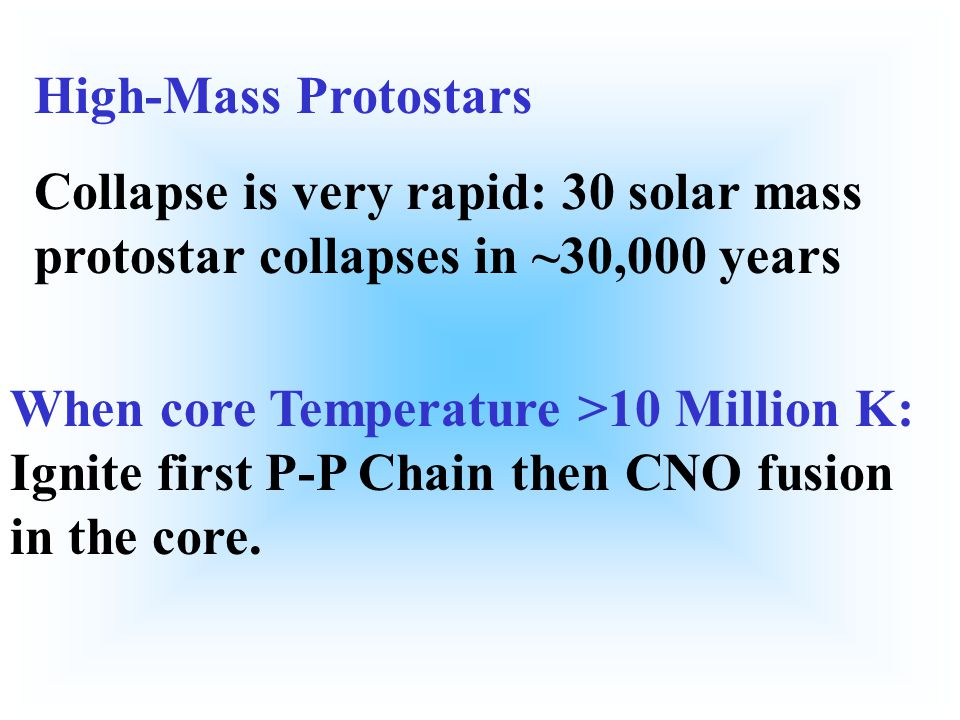 High-Mass Protostars Collapse is very rapid: 30 solar mass protostar collapses in ~30,000 years.