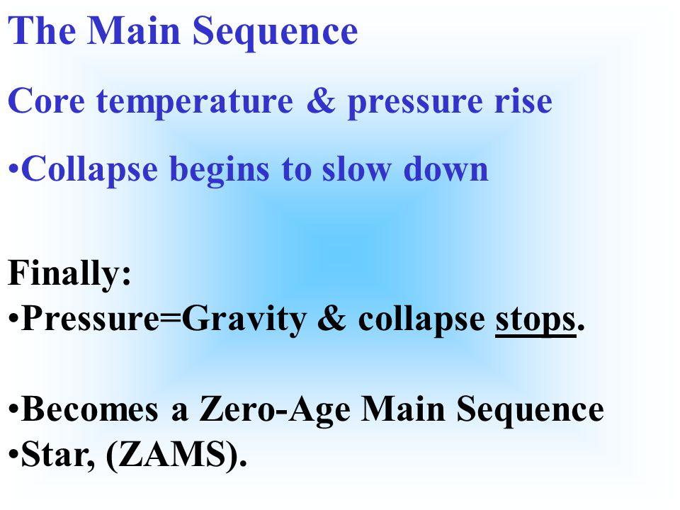 The Main Sequence Core temperature & pressure rise
